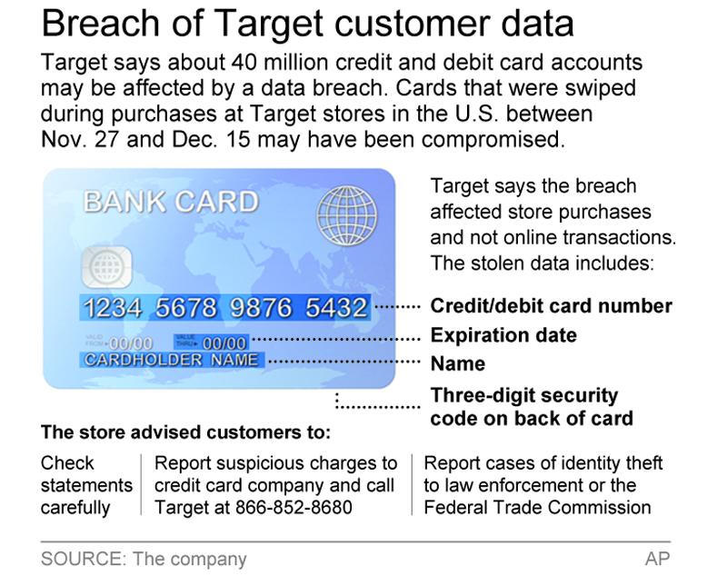 $10 Million Settlement in Target Data Breach Gets ...