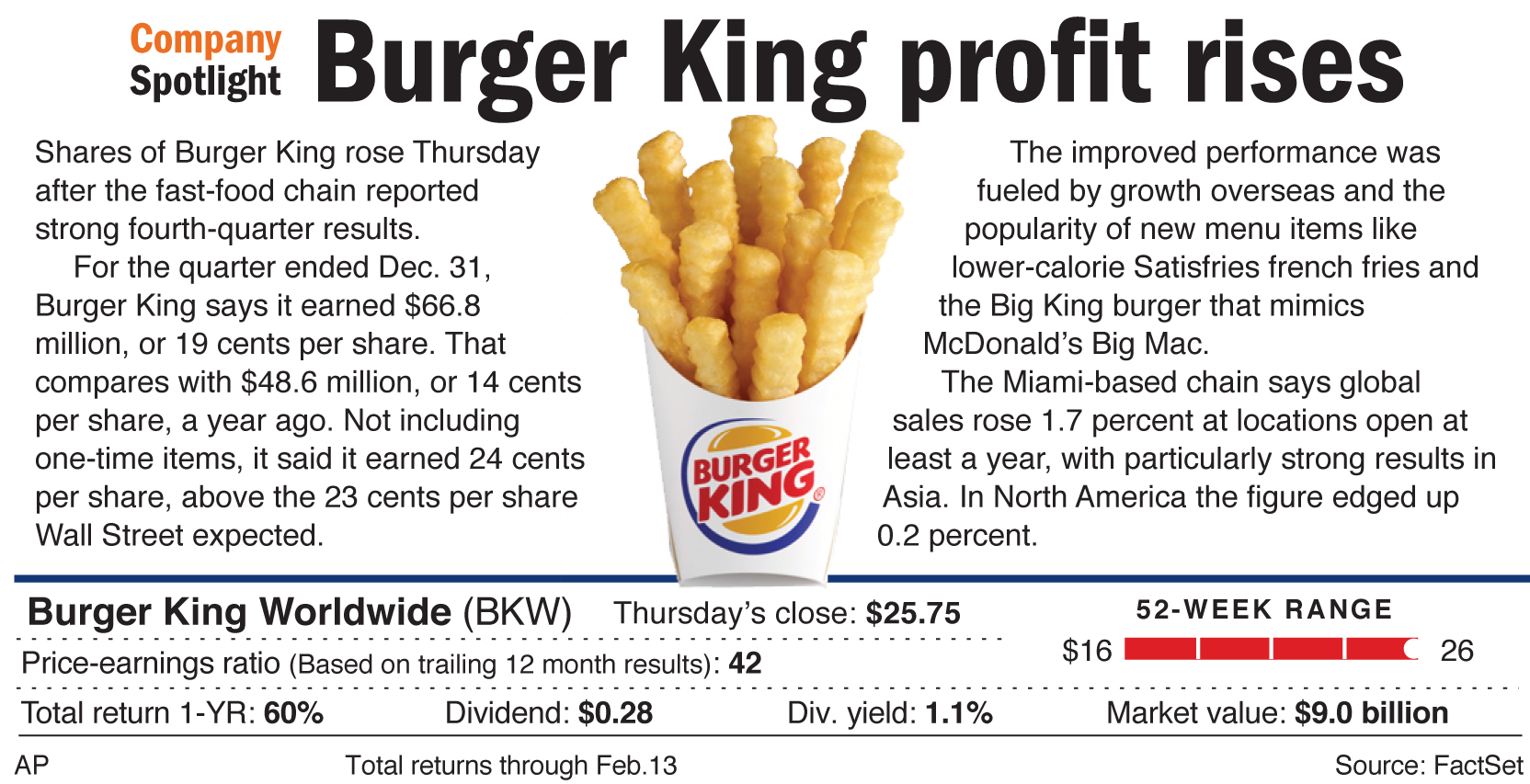 burger kings value chain Answer to identify burger king's value chain activities that you believe to be the most important (in priority order) to the compa.