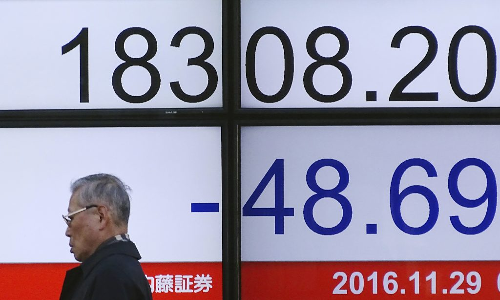 A man walks past an electronic stock board showing Japan's Nikkei 225 index at a securities firm in Tokyo, Tuesday, Nov. 29, 2016. Asian stocks were mixed Tuesday as concerns over an OPEC oil production cut and Italy's constitutional referendum cast a pall on the markets. (AP Photo/Eugene Hoshiko)