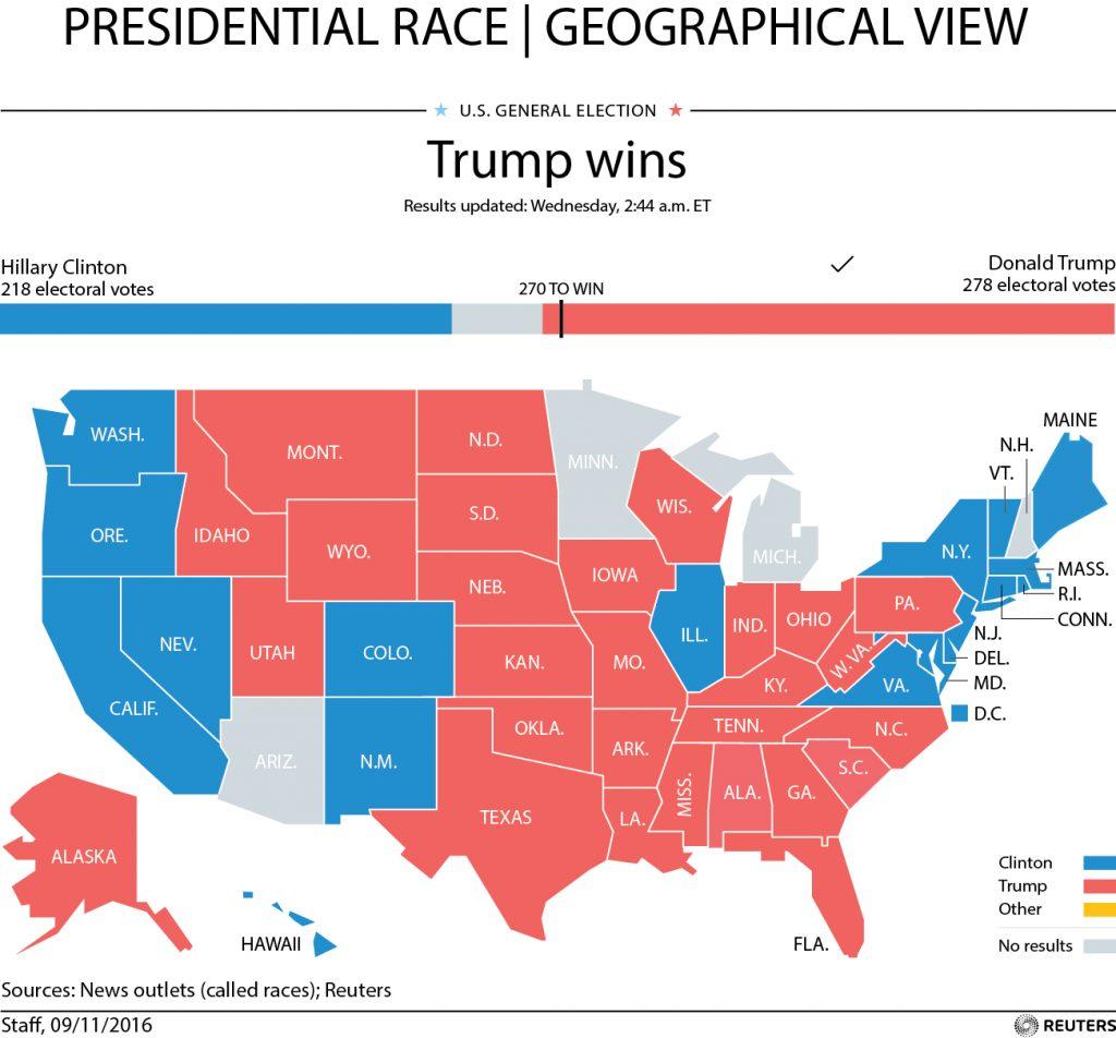 PRESIDENTIAL ELECTION 2016: LIVE UPDATES | Jewish News ...