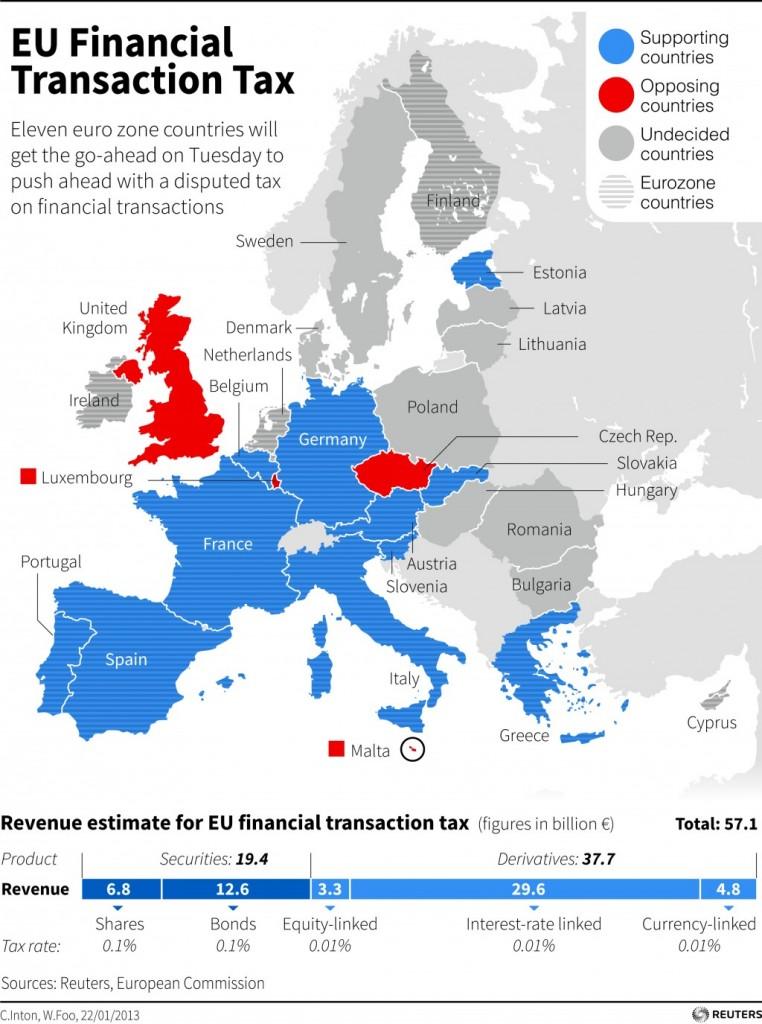 Tech community in europe