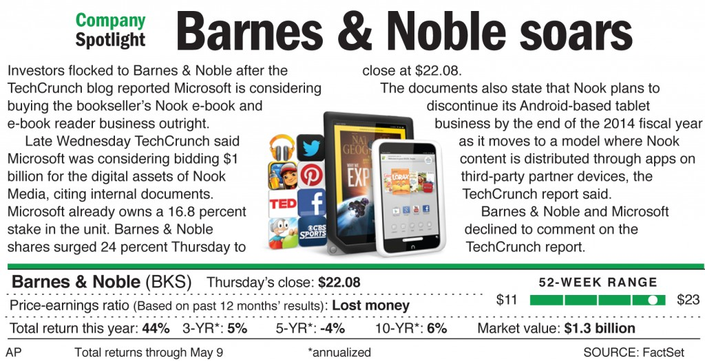 Company Spotlight. Barnes & Noble soars.