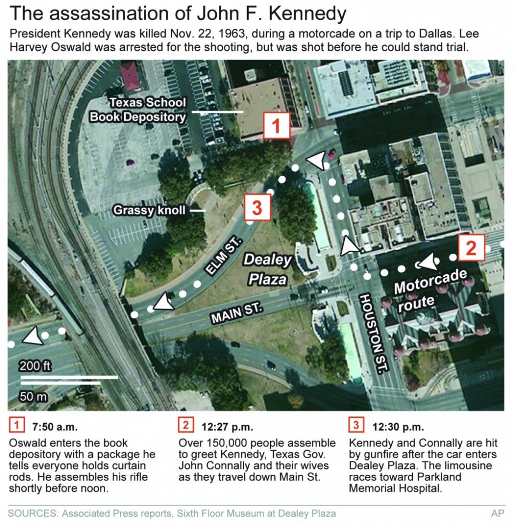 Image result for jfk assassination map