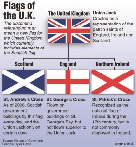 Informational graph about the U.K. flag.