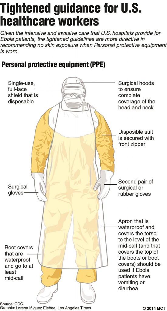 Ebola Causing Spike In Demand For Hospital Gear Jewish