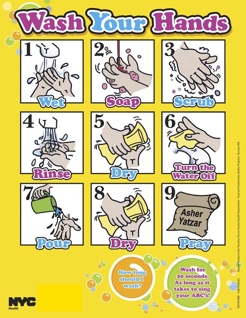 A DOHMH poster with hand-washing procedures designed specifically for Orthodox schools