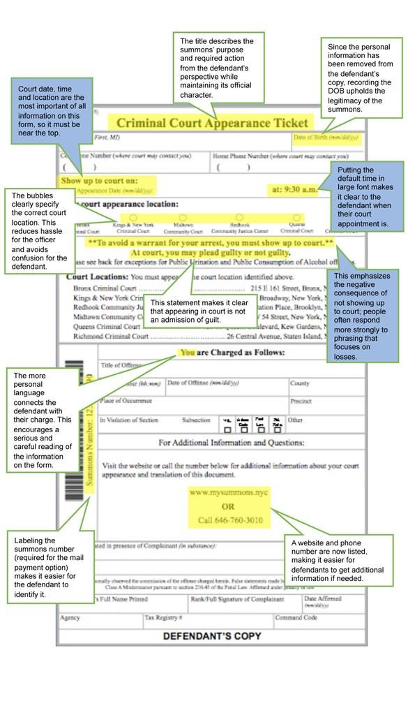 New York City's redesigned summons form, with the changes highlighted and notated. (City Hall )