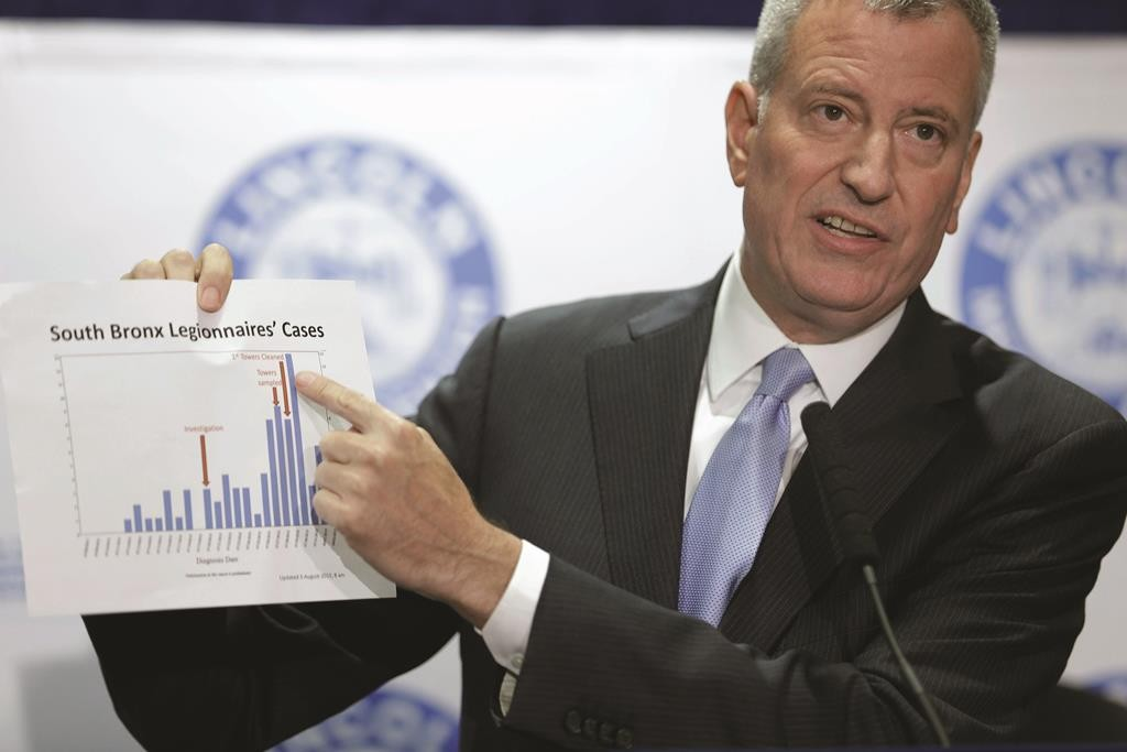 Mayor Bill de Blasio on Tuesday holds up a chart documenting the cases of Legionnaires' disease at the Lincoln Hospital in the Bronx. (AP Photo/Seth Wenig)