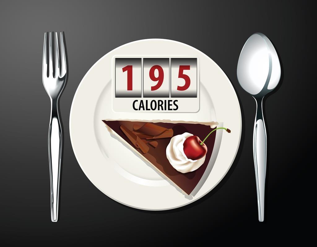 menu calories