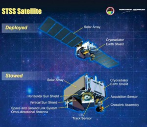 """This is the """"STSS"""" program satellite, built by Northrop Grumman Corp. The components are very close if not identical to what was envisioned for PTSS, though PTSS satellites were going to be physically smaller. (Northrop Grumman Corp.)"""