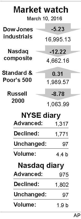 1 Stocks