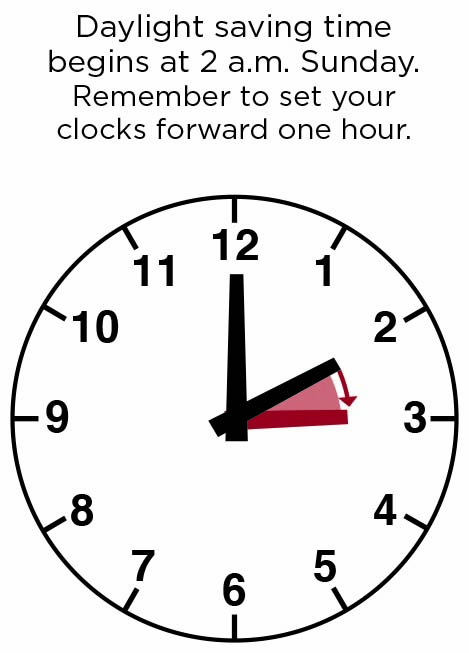 daylight savings, daylight savings time, dst, spring forward, springs forward, israel
