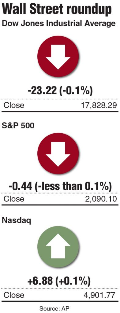 Wall Street roundup