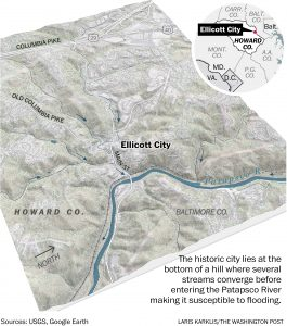 Ellicott City, Md., is a town of many floods