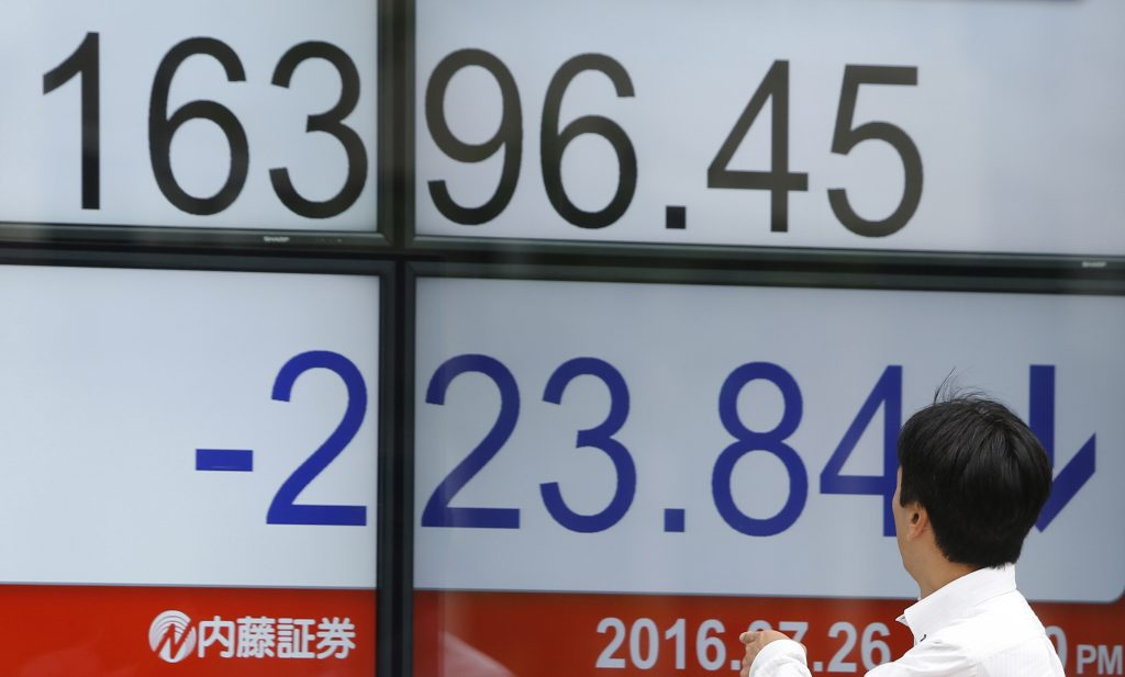 A man looks at an electronic stock indicator of a securities firm in Tokyo showing Tokyo's Nikkei 225 that fell 223.84 points to 16,396.45, Tuesday, July 26, 2016. Chinese stocks gained Tuesday but other Asian markets fell after Wall Street declined on losses for energy stocks. (AP Photo/Shizuo Kambayashi)