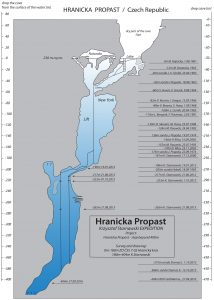 This map made available to The Associated Press by Polish explorer Krzysztof Starnawski, shows a cross-section of the flooded Hranicka Propast, or Hranice Abyss, in the Czech Republic that Starnawski's Czech and Polish team recently revealed to be the world's deepest known flooded cave. (Krzysztof Starnawski Expedition via AP)