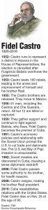 Timeline of Fidel Castro's life. Tribune News Service 2016