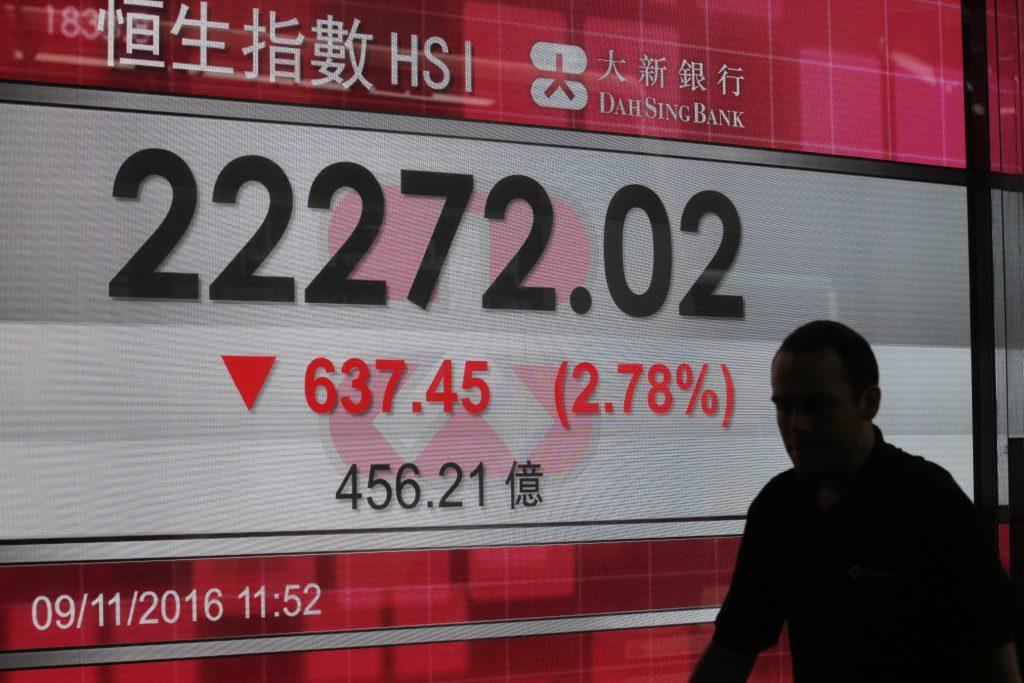 A man walks past a display of the Hang Seng Index at a bank in Hong Kong Wednesday, Nov. 9, 2016. (AP Photo/Kin Cheung)