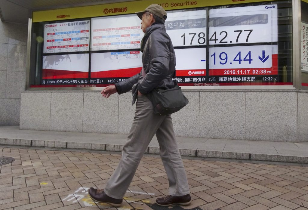A man walks past an electronic stock board showing Japan's Nikkei 225 index at a securities firm in Tokyo, Thursday, Nov. 17, 2016. Asian stock markets were mixed Thursday as a seven-day rally on Wall Street petered out overnight. The U.S. dollar retreated slightly after hitting a 13-year high and oil prices slipped. (AP Photo/Eugene Hoshiko)