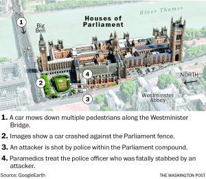 Parliament, U.K., UK, Britain, England, Terror