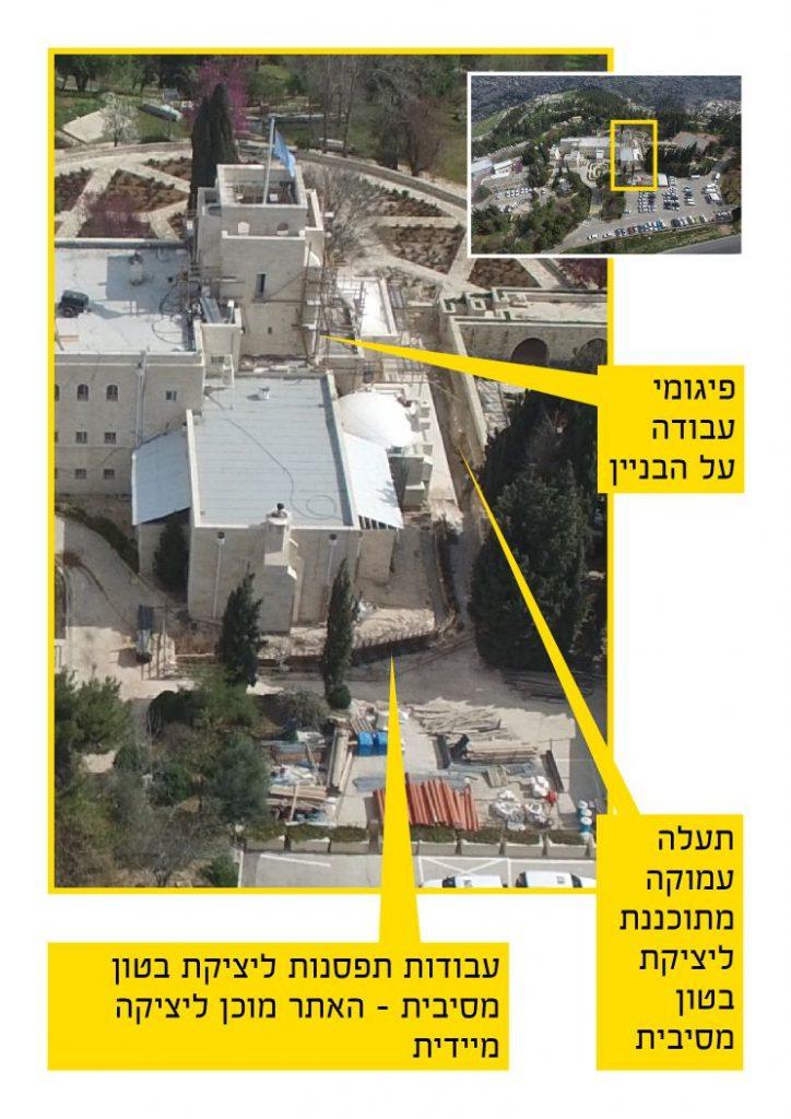 Israel, Permission, U.N., Yerushalayim