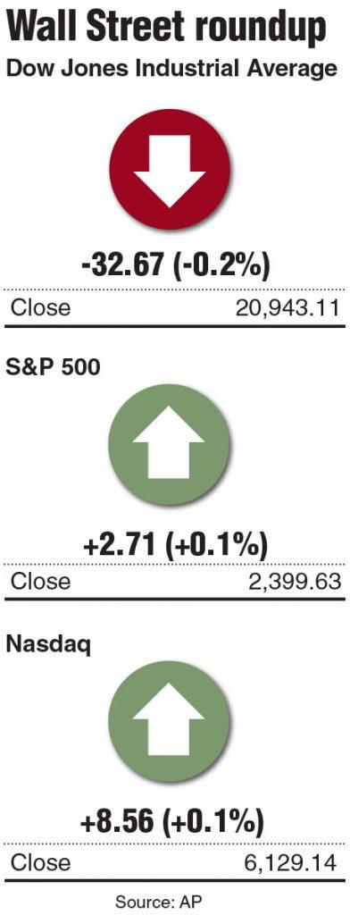 stocks, Dow, S&P, Nasdaq