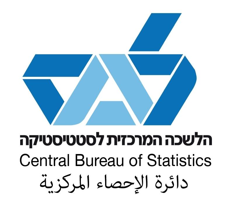 Israeli Population, 20 Million