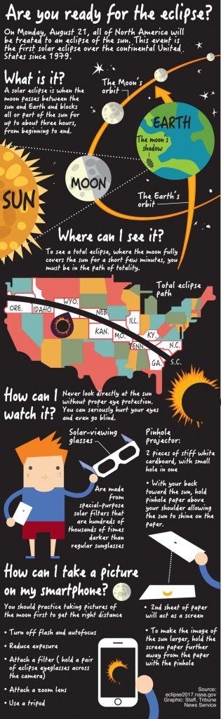 eclipse traffic