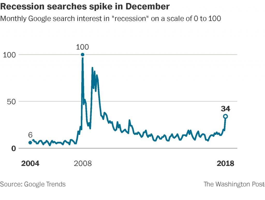 google recession