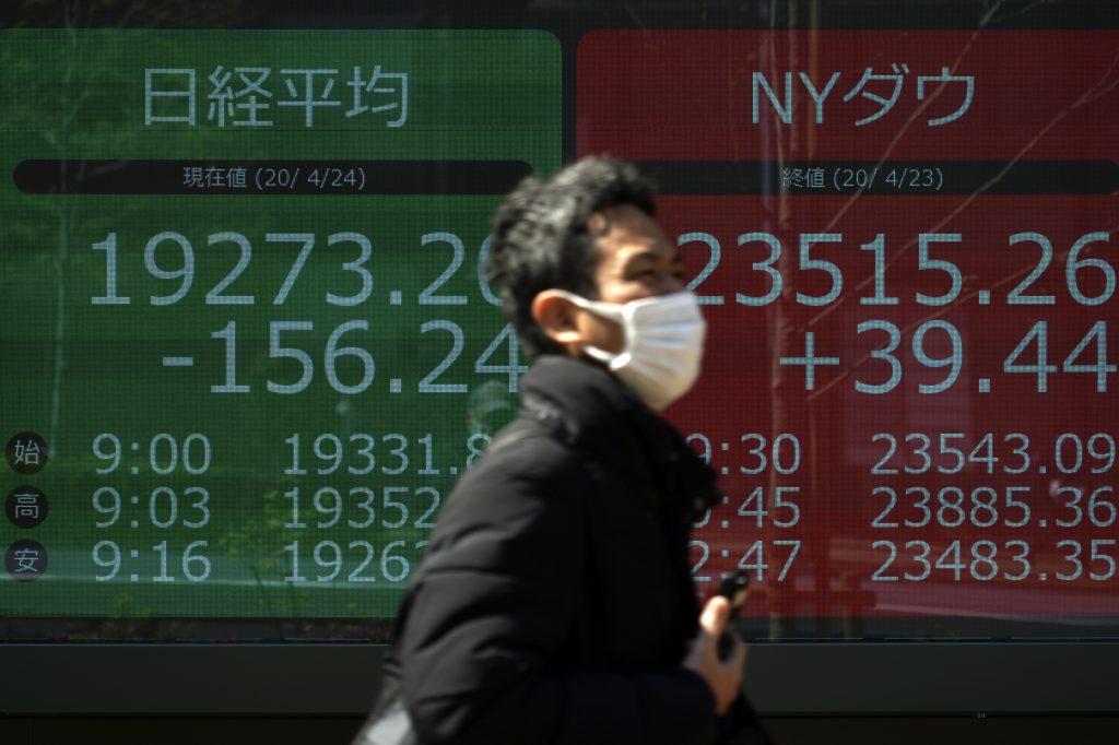 stock markets coronavirus