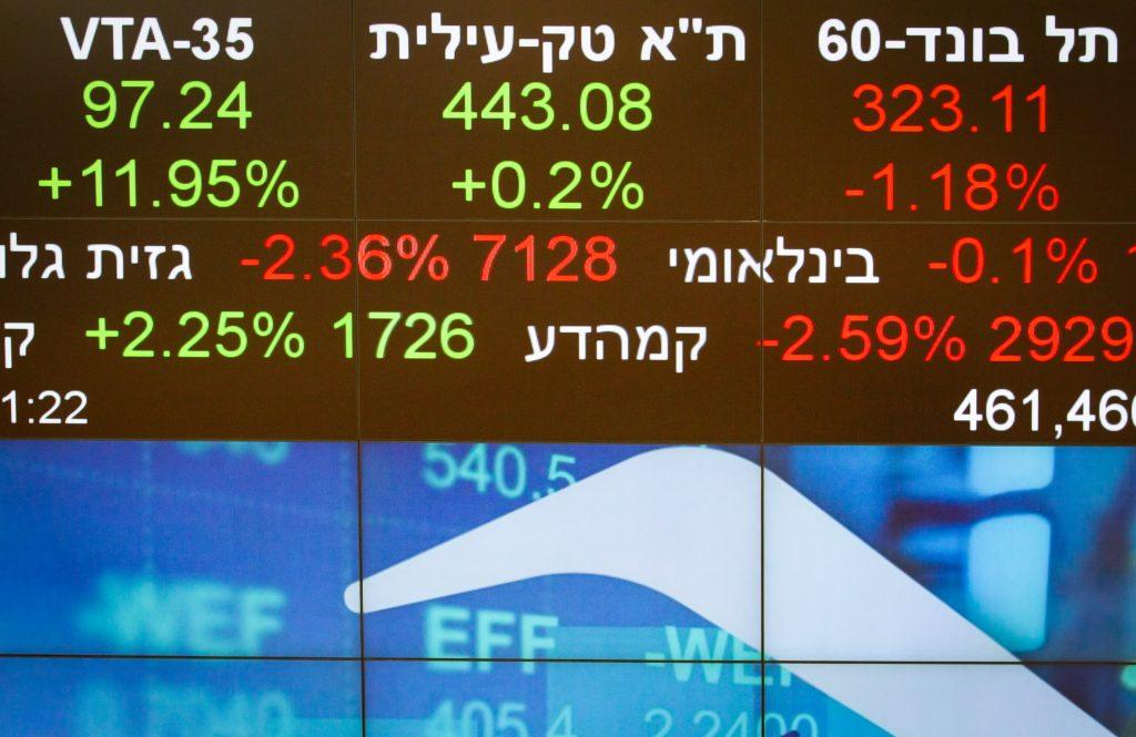 israeli economy coronavirus